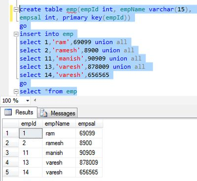 how to write update query in sql