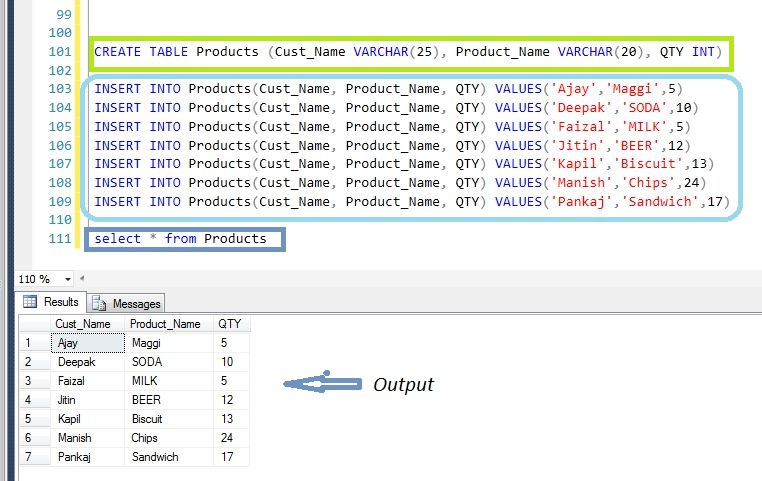 How To Convert Rows To Columns Using Pivot In Sql Server